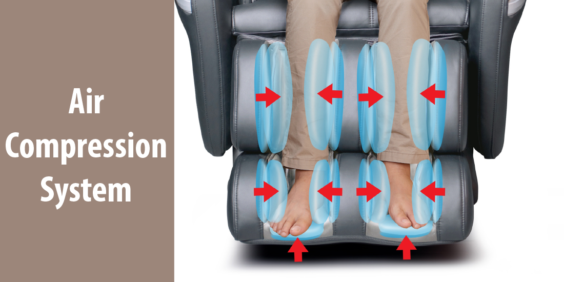 Air Compression System