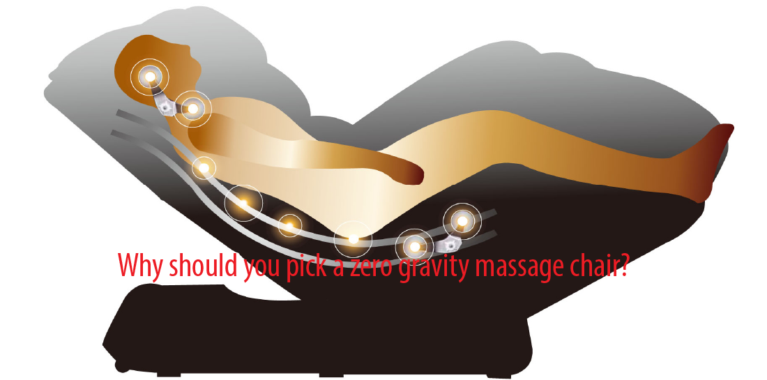 Why Should You Pick A Zero Gravity Massage Chair?